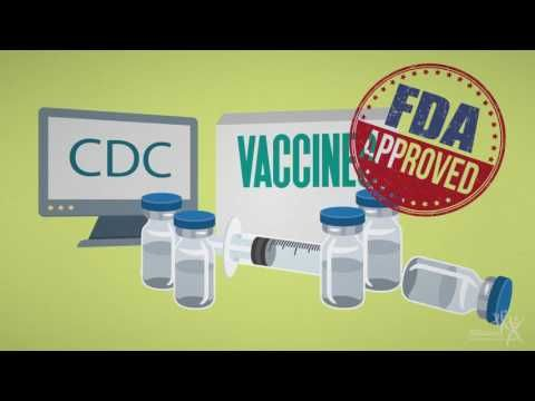 Vaccines: What you need to know